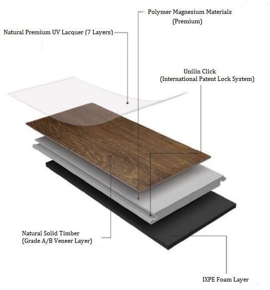 VC Engineered Wood flooring is designed